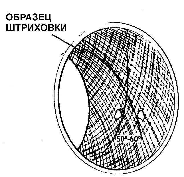хонинговка цилиндра