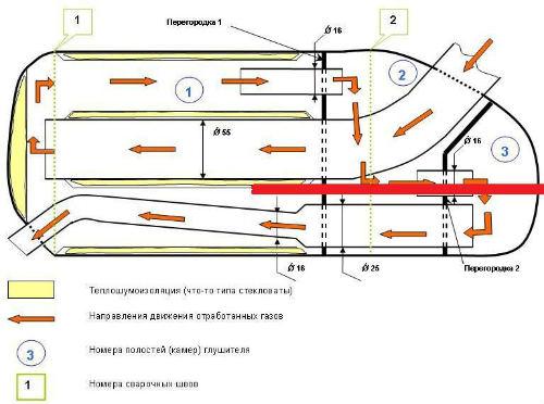 Конструкция глушителя Honda Lead 50/90 (AF20E/HF05E)