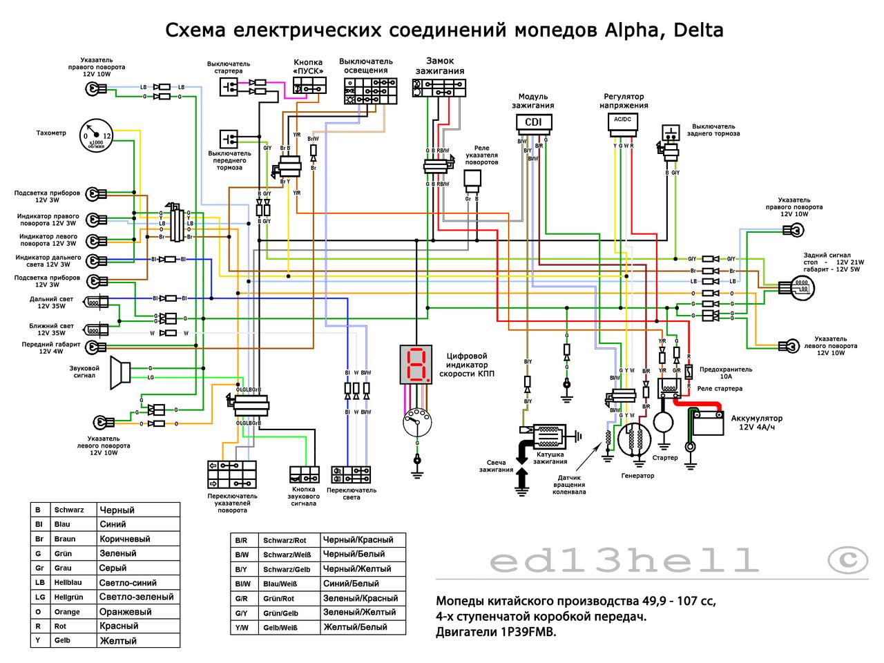 Схема подключения датчик передачи на мотоцикле