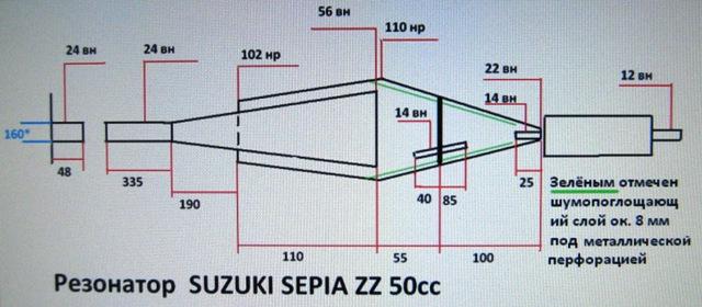 Конструкция глушителя Suzuki SEPIA ZZ 50cc